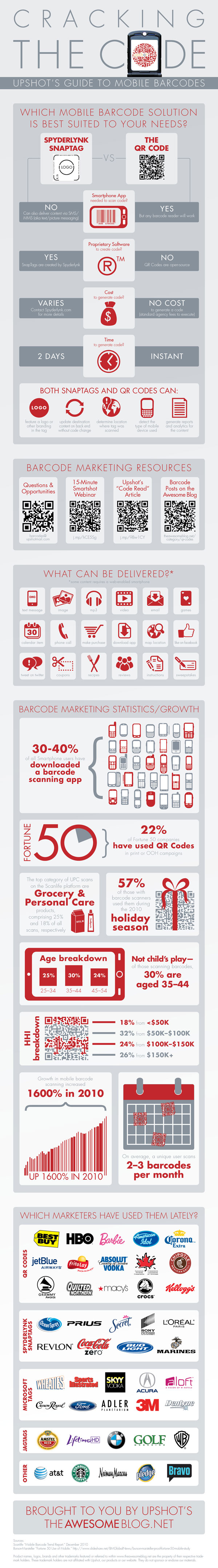 Barcode Marketing Infographic 1