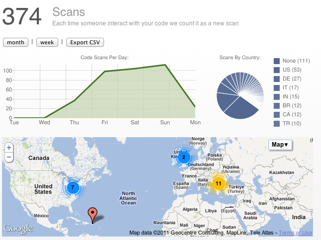 android freeware qr location tracking